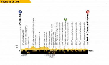 Tour de France 2018, la presentazione della ventunesima tappa
