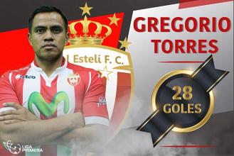 Resumen de mexicanos en Latinoamérica: Gregorio Torres, campeón de goleo en Nicaragua