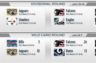 The Divisional round matchups are set for this upcoming weekend (NFL.com)