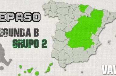 Resumen Segunda División B Grupo II: jornada 2