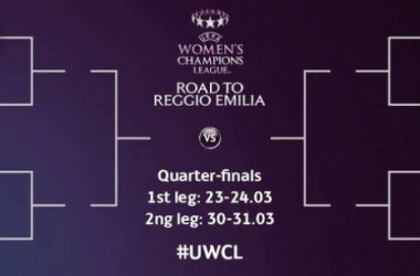 Women's Champions League: Last eight learn their opponents in quarter-final draw