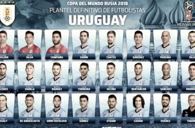 Los 23 de Uruguay para el Mundial