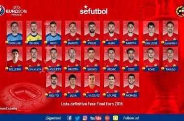 La liste des 23 espagnols sélectionnés par Del Bosque - sefutbol