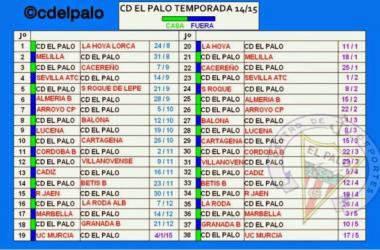 Calendario para el CD El Palo 2014/2015
