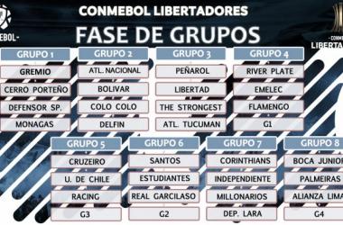 Fuente: CONMEBOL.COM