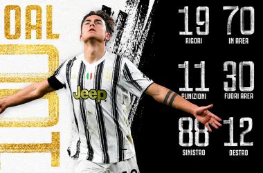 El argentino alcanzó los 100 goles en el club. Fuente: @juventusfc