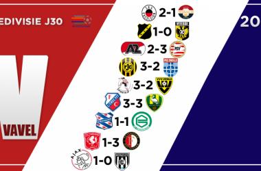 Resumen de la jornada 30 de la Eredivisie