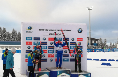 Biathlon Recap 4.1