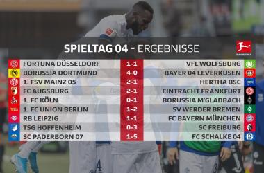 Bundesliga- Vittorie di Schalke e Friburgo
