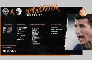 Convocatoria Elche - Valencia CF: Maxi Gómez se cae y Kondogbia continúa sin aparecer