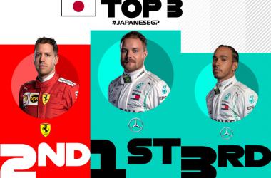 F1, Gran Premio del Giappone - Le pagelle nipponiche