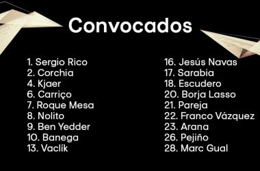 Convocatoria del Sevilla. Foto: Sevilla FC.