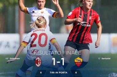 Pari tra Milan e Roma nella partita più attesa