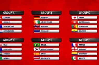Los grupos del Mundial de Canadá 2015