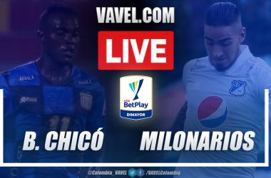Resumen Boyacá Chicó vs Millonarios (0-1) en fecha 2 por Liga BetPlay 2021-I