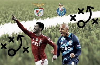 Benfica x Porto: uma análise táctica às incidências do clássico