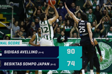 Basketball Champions League: serata da big per Avellino