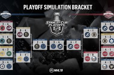 La simulación da como resultado la victoria final de los Lightning - easports.com