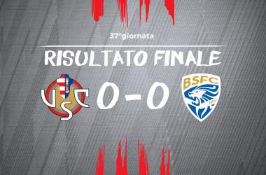 Tra Brescia e Cremonese vince la noia: finisce 0-0 il derby lombardo