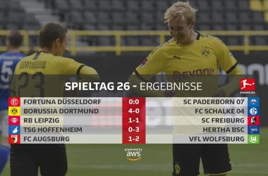 Ripartita la Bundesliga: i risultati del pomeriggio
