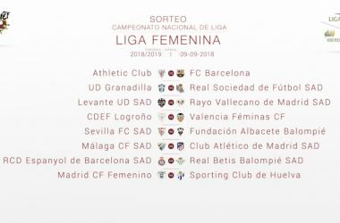El Sevilla Femenino ya tiene calendario