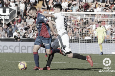 Resumen del Valencia 1-1 Huesca en LaLiga Santander 2020/2021