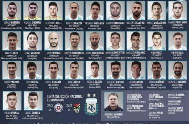Lista de jugadores (Foto: @Argentina)