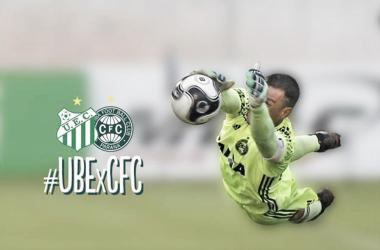 Resultado Uberlândia x Coritiba na Copa do Brasil 2018 (0-2)