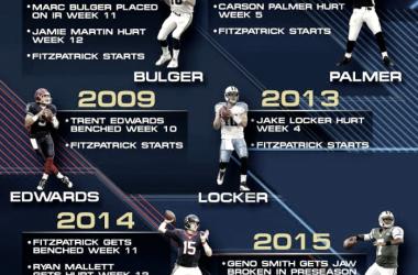La maldición de Fitzpatrick se ha cobrado ya unas cuantas víctimas. | Foto: NFL Total Access
