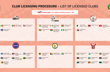 List of clubs licensed to play in the 2021 CAF WCL (source: cafonline.com)