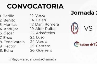 : Los 18 jugadores convocados. Fotografía: Rayo Majadahonda