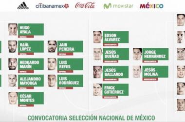 Jugadores de la Liga MX integran esta lista | Foto: Selección Nacional de México