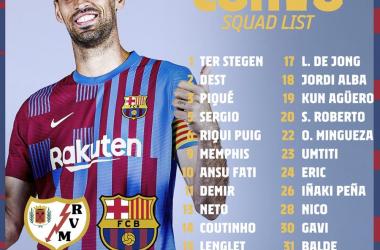 Imagen cedida por el FC Barcelona.