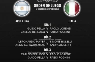 Argentina a la carga