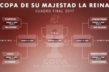 El cuadro definitivo de la Copa de la Reina 2017. | Foto: LaLiga.