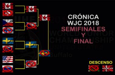 WJC 2018: semifinales y final