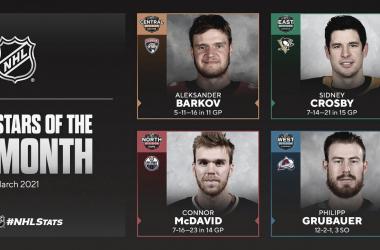 Crosby, McDavid, Barkov y Grubauer los mejores de marzo. Nedeljkovic rookie del mes