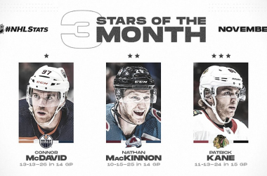 Las tres estrellas del mes de la NHL (NHL.com)