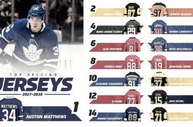Los jerseys más vendidos de la temporada