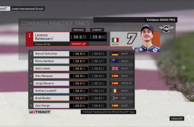 Moto2 Gp Qatar terze libere- Baldassarri leader della classifica combinata