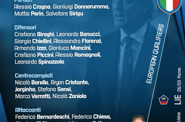 Nazionale: Mancini valuta i calciatori a disposizione in vista di Finlandia e Liechtenstein