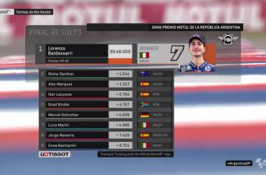 Moto2 Gp Argentina- Baldassarri al quadrato e seconda vittoria