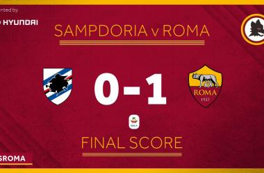 Serie A- Una brutta Roma batte la Sampdoria 0-1, ma senza strafare