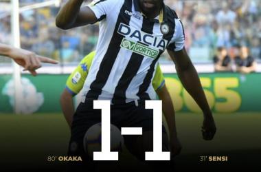 Serie A - L'Udinese rischia il dramma, ma poi si salva col Sassuolo (1-1)