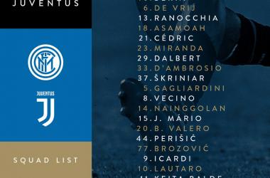 Inter, domani arriva la Juventus: le parole di Spalletti ed i convocati neroazzurri