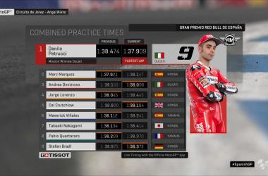 MotoGp Gp Jerez- Nelle seconde libere è di Petrucci la pole virtuale