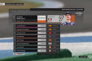 Moto2 Gp Jerez- Vince Baldassarri e rimane leader della classifica iridata