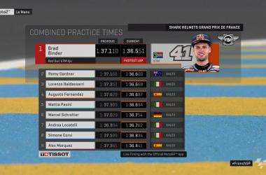 Moto2 Gp Francia- Prima sessione a Locatelli, seconda a Binder