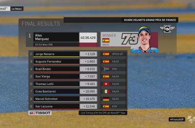 Moto2 Gp Francia - Altra pazza gara: vince Marquez e Luthi vola in testa al Mondiale