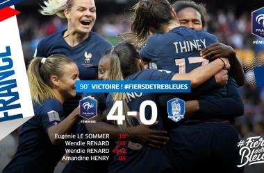 FIFA World Cup Femminile Francia 2019- La Francia strapazza la Corea 4-0